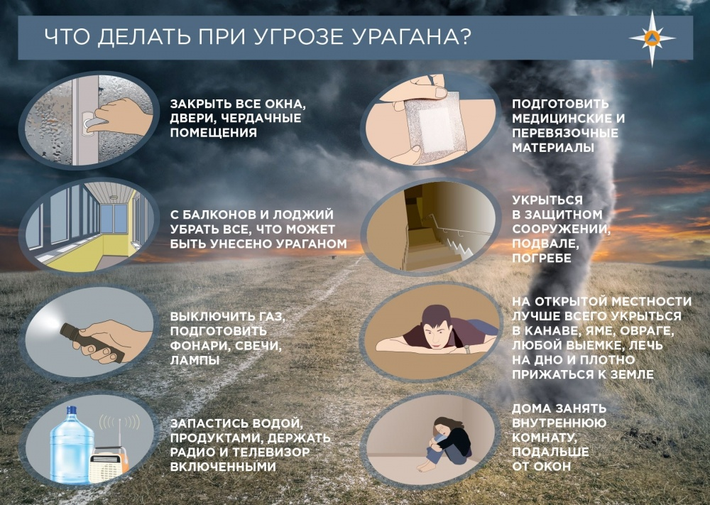 Экстренное предупреждение по сильному ветру объявлено на Кубани